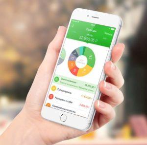 Тариф экономный пакет Сбербанк Мобильный банк
