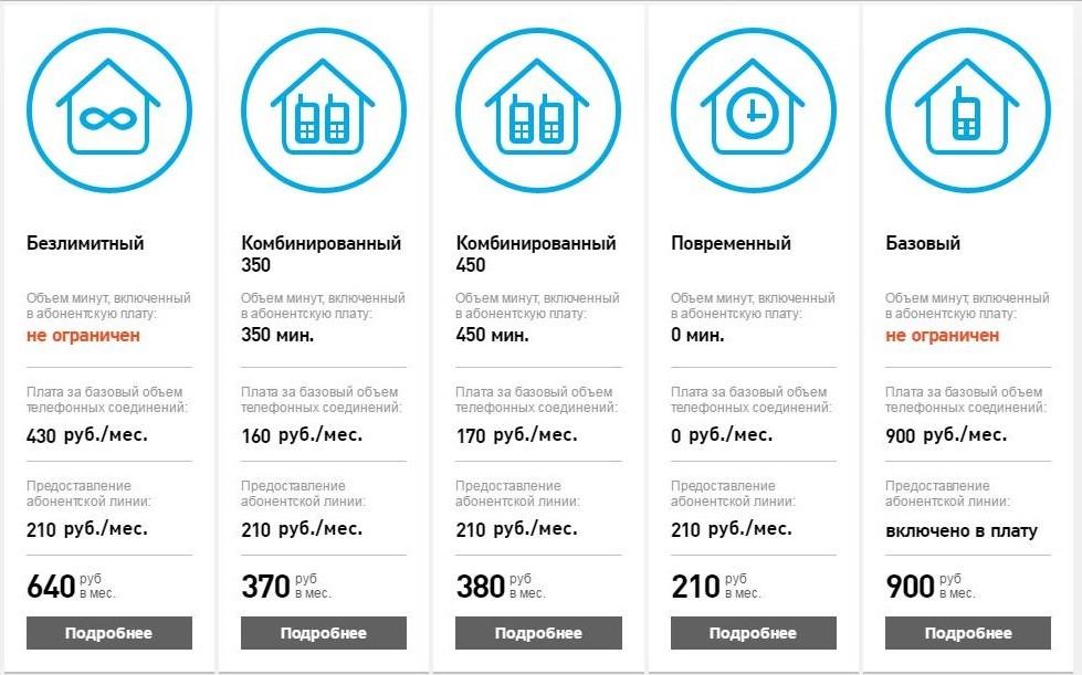 Тарифы на услуги связи Ростелеком на 2017 год