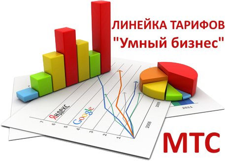 МТС интернет для бизнеса тарифы